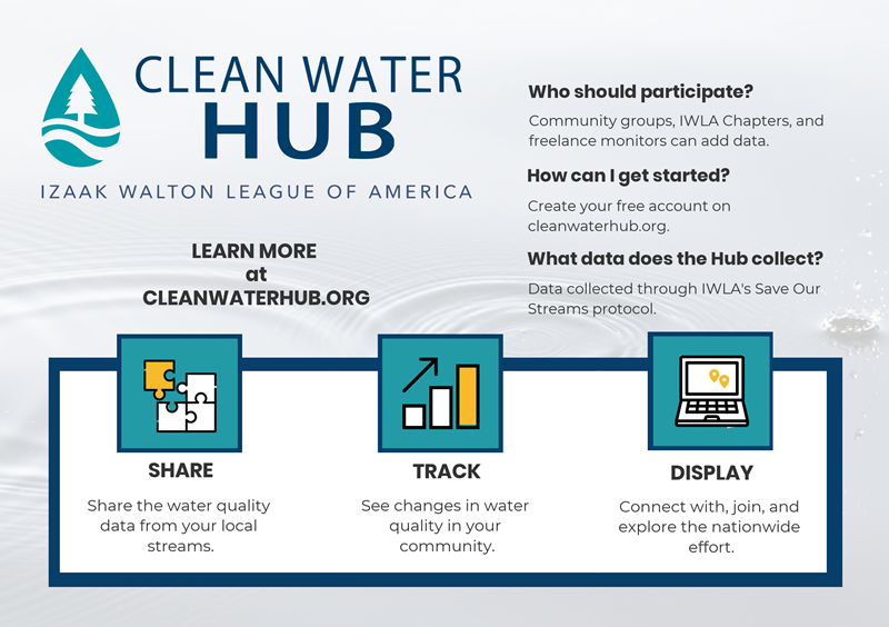 Clean Water Hub how-to